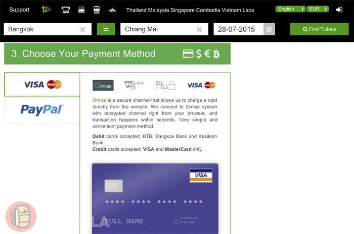 Los métodos de pago