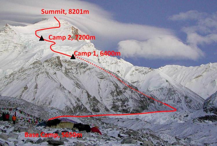 Planning de la ruta a cima