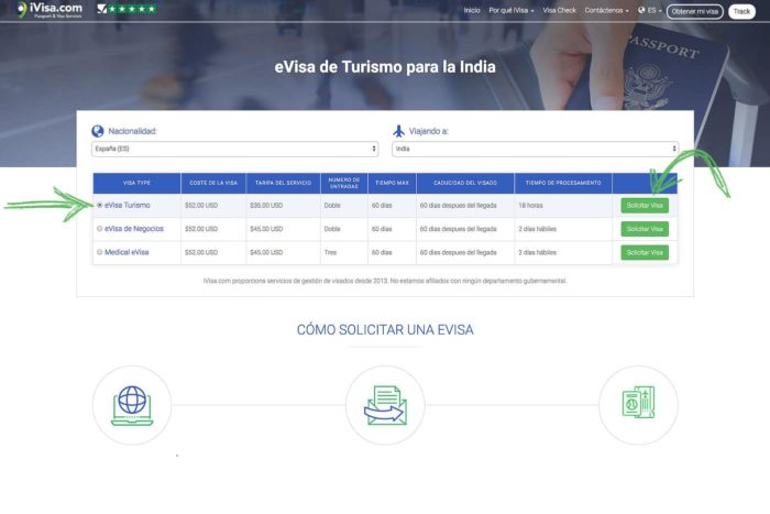 Visado de India online sin complicaciones