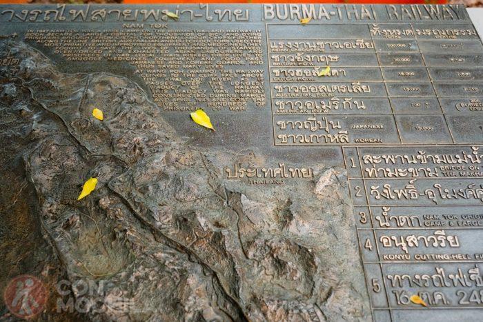 El tren de la muerte (Burma-Thai railway)